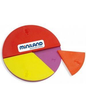 Маникюрный набор Miniland